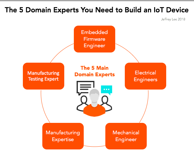 domain-experts.png